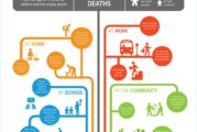 Diete equilibrate in ambito sportivo ed inattività fisica