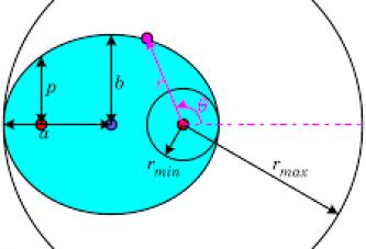 3 Legge di Newton