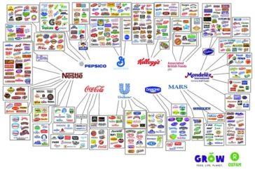 10 aziende alimentari che controllano quasi tutto quello che mangiamo!!!