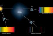 Atmosfere Stellari
