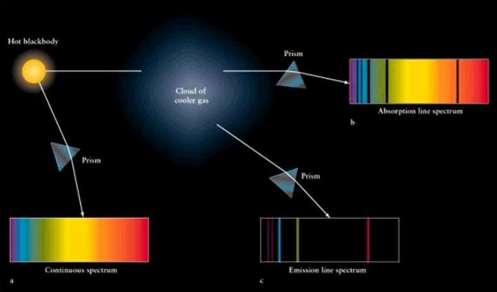 stellar_spectra_1_2