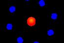 Il problema del modello con orbite a caso….