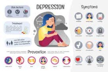 Depressione – Il punto